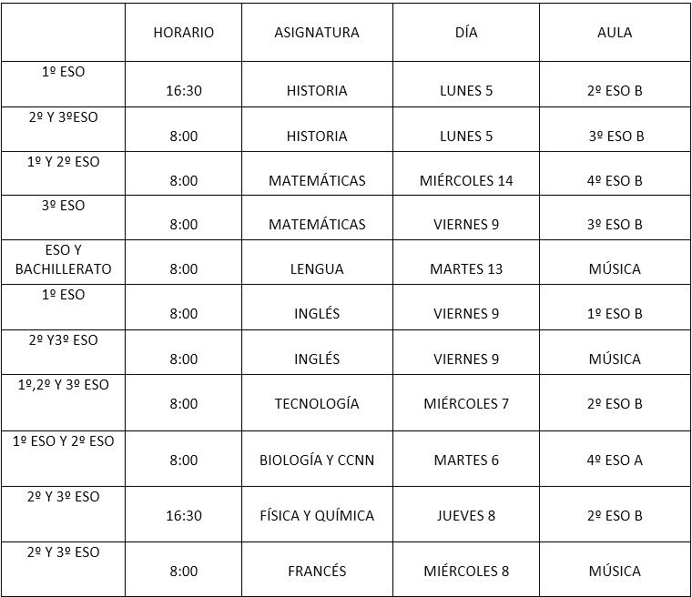 1ª Convocatoria de Recuperaciones de Asignaturas Pendientes de cursos anteriores 2017/18